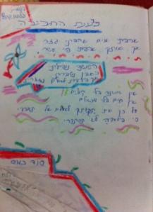 """עמוד צבעוני במיוחד מחברתי מכיתה ד' 1, בי""""ס נצח בנות, פ""""ת"""